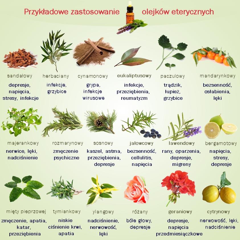 olejki lecznicze