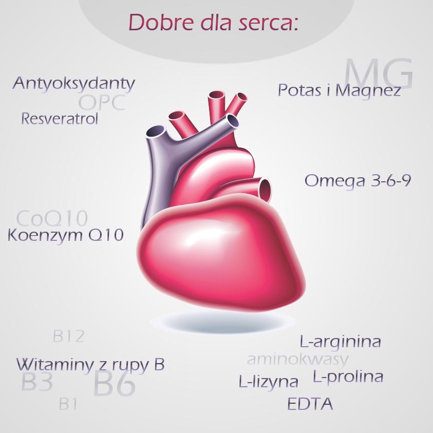 Naturalne substancje dla zdrowia serca
