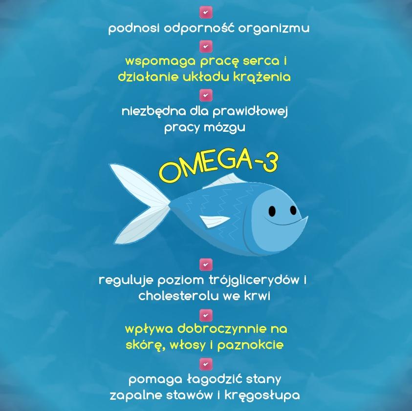 Działanie kwasów omega 3