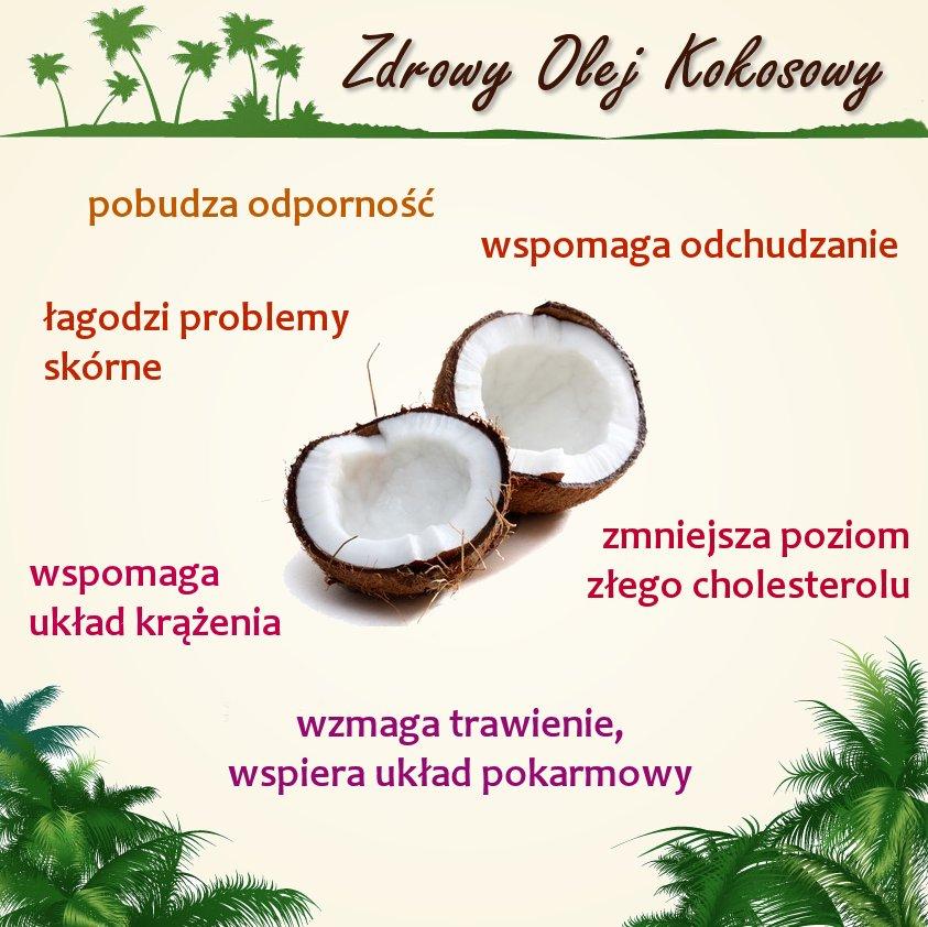 działanie oleju kokosowego