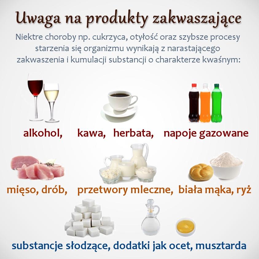 Produkty, które zakwaszają organizm
