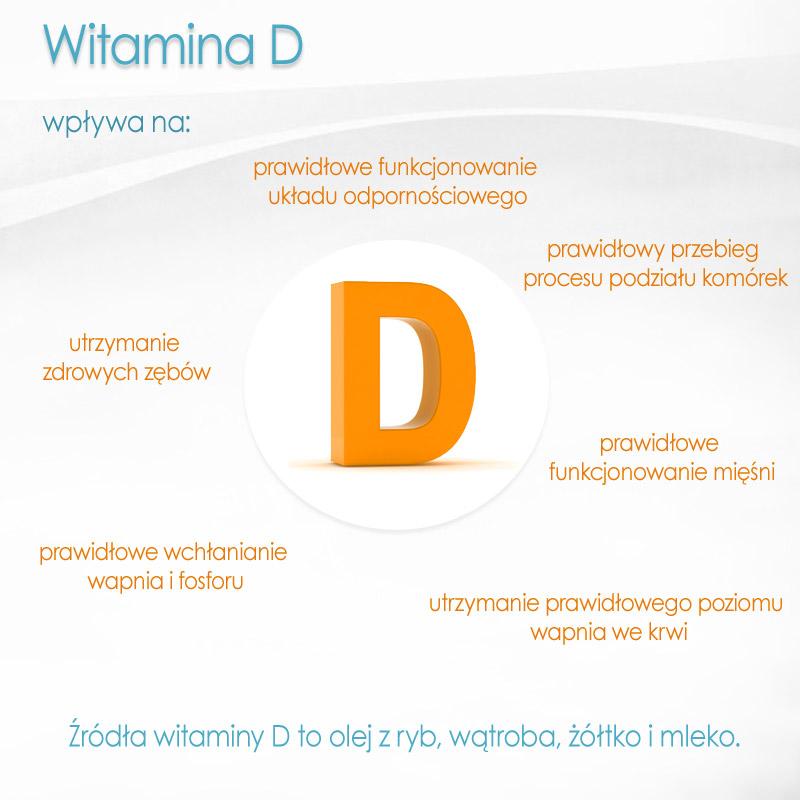 Na co witamina d